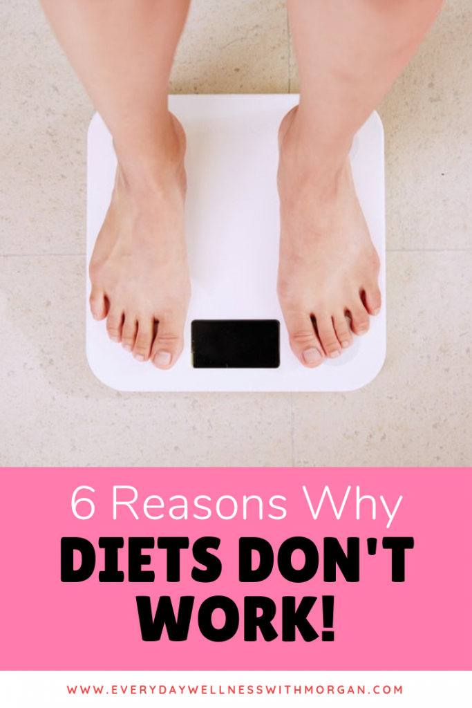 why diet's don't work - Everyday Wellness